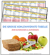 KOHLENHYDRATE TABELLE PDF DOWNLOAD